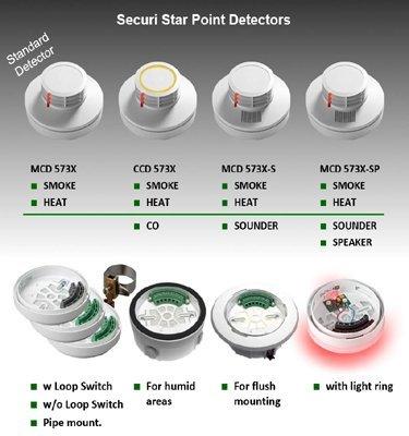 Range of Detectors 1
