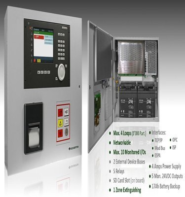 SecuriFire 2000 1