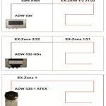 Linear Heat Detector Ex-Proof ATEX 4
